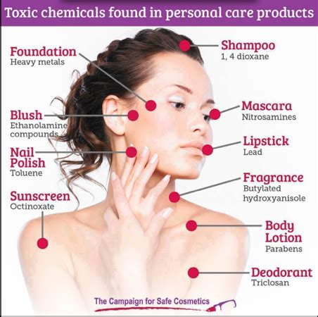 dangerous chemical commonly used in hair salons to straighten hair chemicals in cosmetics do personal care products increase