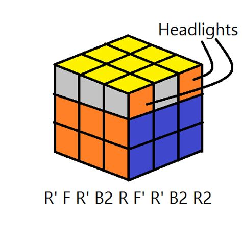 simple pattern of rubik s cube easy ways to solve the rubiks cube in 7 steps