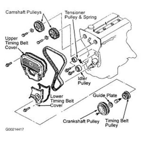 2000 kia sportage timing belt 2000 kia sportage replacing timing belt engine mechanical