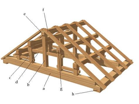 Roof Structure 187 Japanese Joinery Pdf Pdf Play Structure