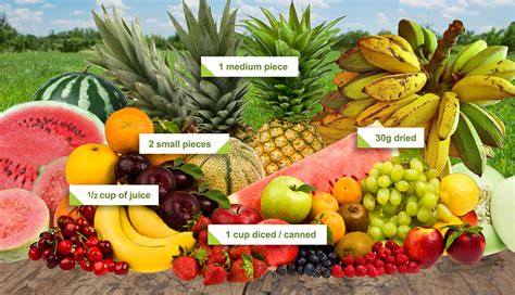 6 fruit groups food diabetes queensland