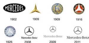 Logos Of Mercedes Mercedes Logo Meaning History Of Emblem Mercedes