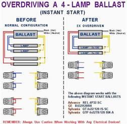 overdriving fluorescent lights