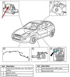 2000 Ford Focus Starter Location Of Starter Solenoid On 2000 Ford Focus Lx 2 0 A T