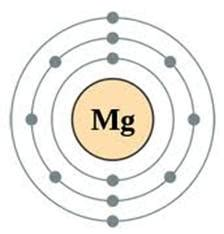mg bohr diagram magnesium by michael kaufling