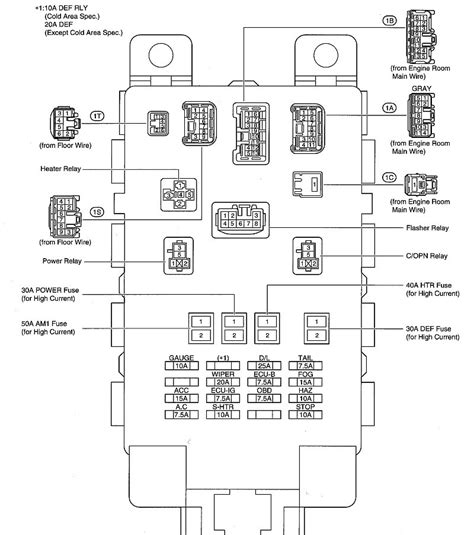 toyota vitz fuse box diagram wiring diagram manual