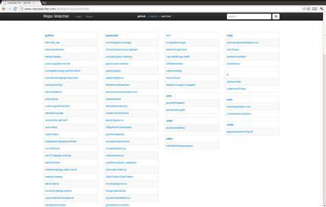 django template list django template list length 28 images run javascript