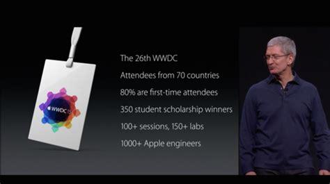 스쳐 지나가기엔 아까운 Wwdc 2015 기조연설 주요 슬라이드 다시보기 1편 Itworld Korea Propresenter Keynote