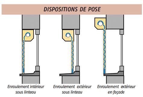 Pose De Volets Roulants 2870 by Volets Roulants Pvc Et Aluminium