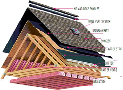 tile roof cleaning bonded and insured lake nona oc stay roofing company lake forest roofer lake