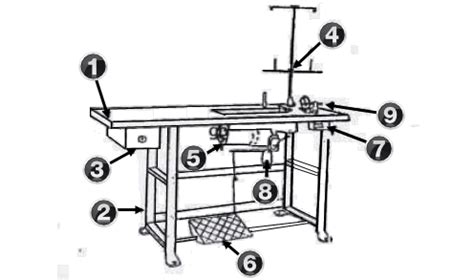 Kf32 Needle Holder Guide Penahan Jarum Mesin Jahit Obras Industri bagian bagian mesin high speed mikirbae