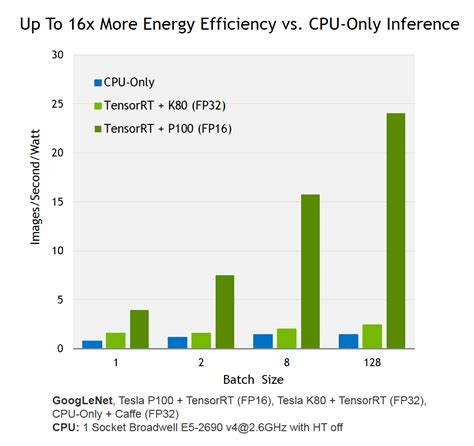 tesla energy efficiency tesla efficiency tesla image