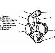 Need Belt Diagram 2002 E 450 V10  Fixya