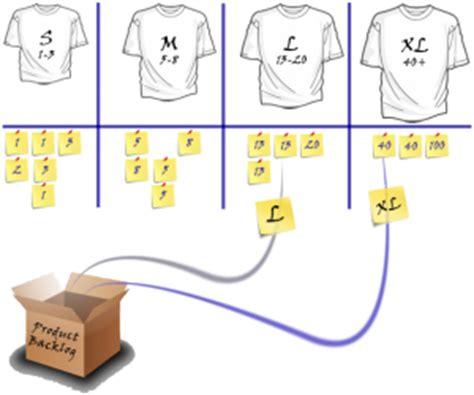 Delta Matrix Agile Estimation T Shirt Sizing Estimation Template