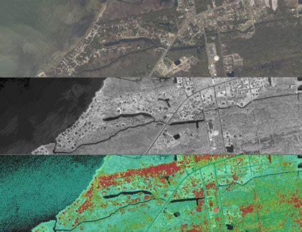 importance  gis remote sensing  google earth pro