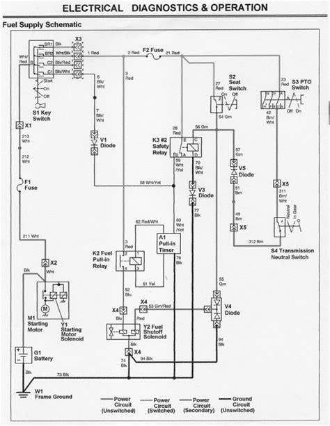 starter solenoid wiring diagram for hydraulic
