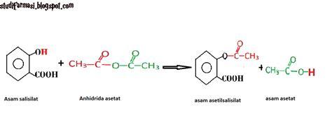 Toner Yang Mengandung Asam Salisilat studi farmasi sintesis asam asetilsalisilat