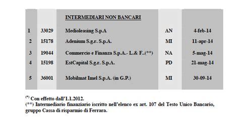 elenco banche in amministrazione straordinaria bankitalia 20 societ 224 in amministrazione straordinaria