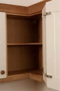 assemble kitchen cabinet