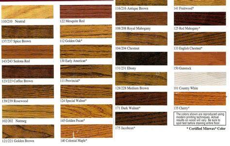 image gallery hardwood floor stain colors