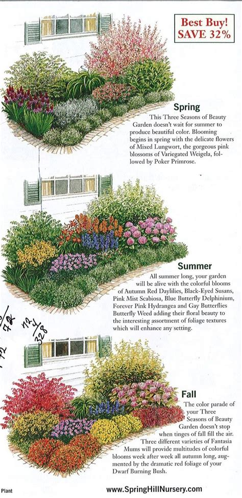 How To Plan A Flower Garden Layout Best 25 Garden Planning Ideas On