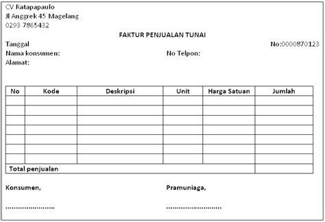 Surat Pemintaan Lenawaran Tentang Biaya Jasa Pengiriman Barang by Sistem Informasi Akuntansi Faktur Penjualan