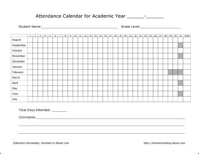 Free Printable Homeschool Record Keeping Forms Cub Scout Planning Calendar Template 2018 2019