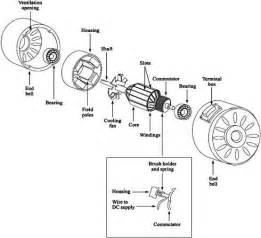diagrams further 150cc go kart wiring diagram on vw wiring diagram website