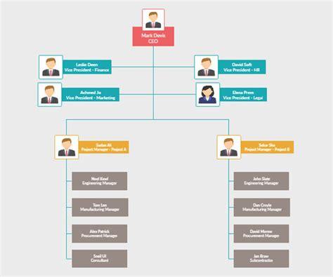 diagram chart diagram maker diagram software creately