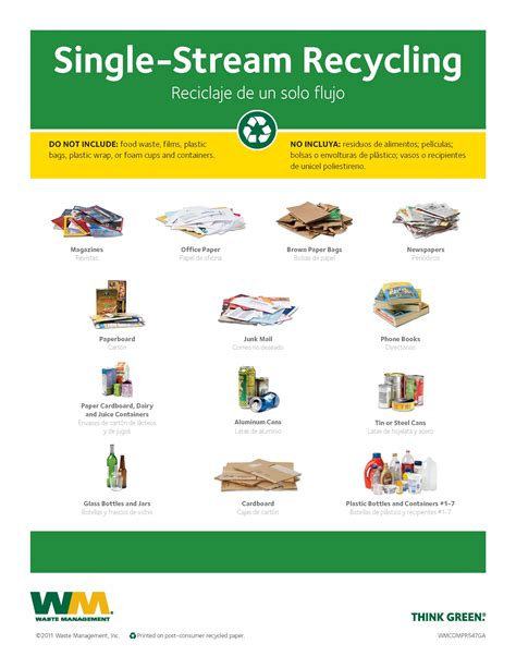 about program waste management single stream recycling cus recycling unthsc operations