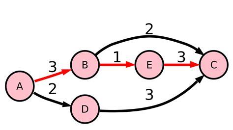 diagramme pert chemin critique pert wikip 233 dia