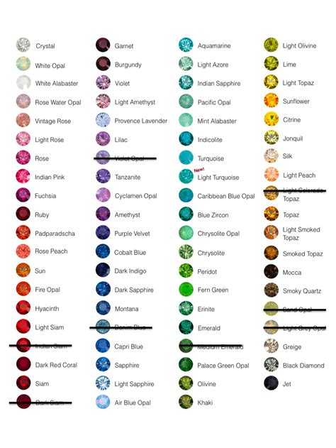 Search Results for ?Birthstones And Meanings? ? Calendar 2015
