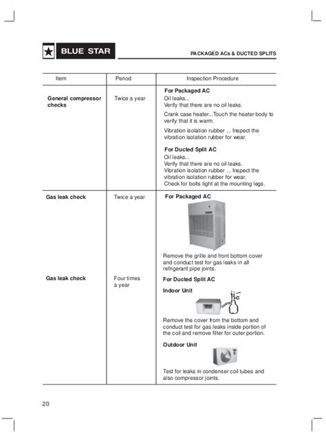 bluestar split ac wiring diagram wiring diagram schemes