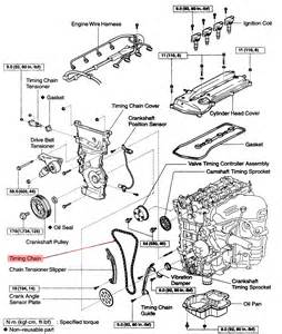 toyota rav4 sport engine diagram cylinder toyota get free image about wiring diagram