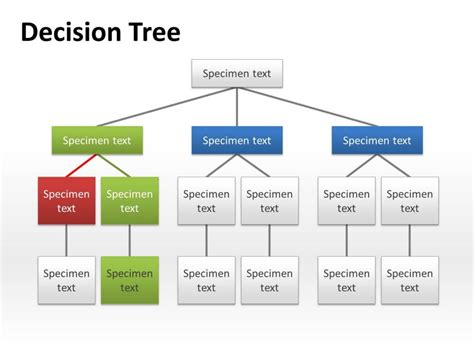 Decision Tree Templates Word Templates Docs Decision Tree Template Powerpoint