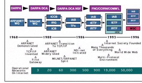 irina cards  historz  computing