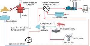 high pressure boilers high pressure steam boilers boiler
