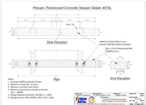 Railway Sleeper Dimensions by Prestressed Fibre Concrete Sleeper Karthick Subramani