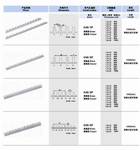 Sisir Mcb 1 Phase 16 way 100 single phase 100a copper bar consumer