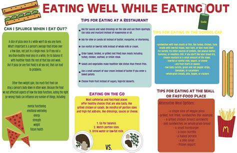 Healthy And Diet Tips Part 2 2 by Healthy Tips For Health Www Imgkid The Image