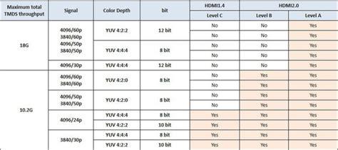 tv größen zoll tabelle sony kd 75x9405c sony 75er flaggschiff 2015 sony hifi