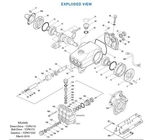 cat pumps parts diagrams cat 7cp6110 ceramic pressure washer plunger