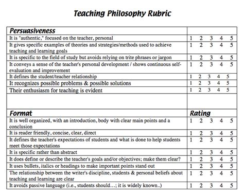 philosophy of teaching statement