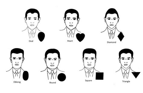 Different Head Shapes Men | how to choose sunglasses that suit a men s essential guide