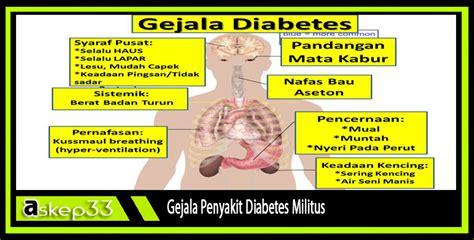 askep diabetes melitus askep33 gejala penyakit diabetes militus askep33