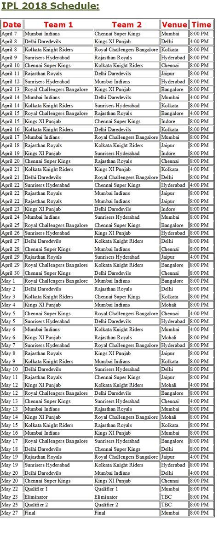 ipl time table ipl indian premier league 2018 schedule amaravathi