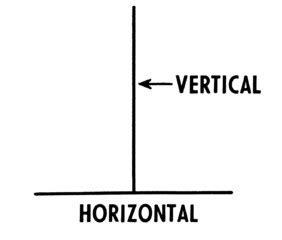 vertical and horizontal h007 jpg o que 233 horizontal e vertical e suas diferentes aplica 231 245 es