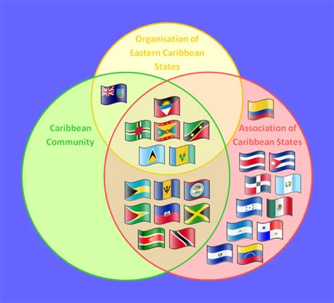 member states   caribbean community wikipedia