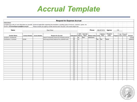 accrual report template fiscal year end 15 biennial budget build workshop ppt