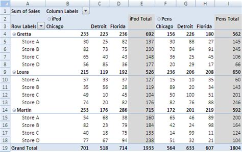 layout in excel 2007 pivot table in excel 2007 comparison with excel 2003